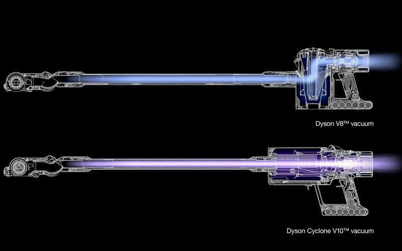 aspirapolvere Dyson Cyclone V10 Vs V8