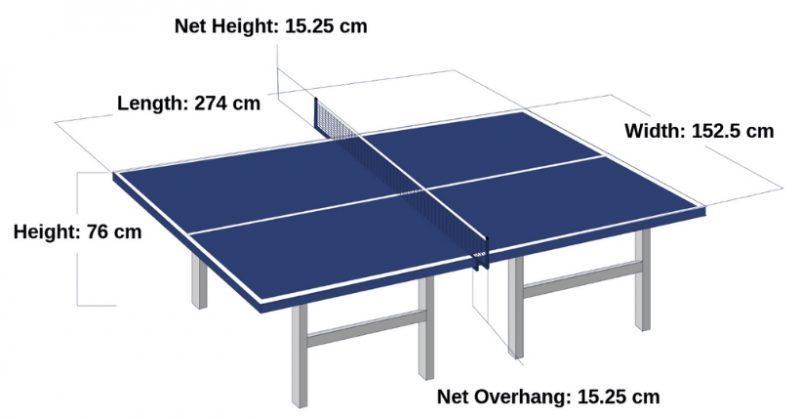 Quale tavolo da ping pong scegliere: I migliori per esterni e per interni